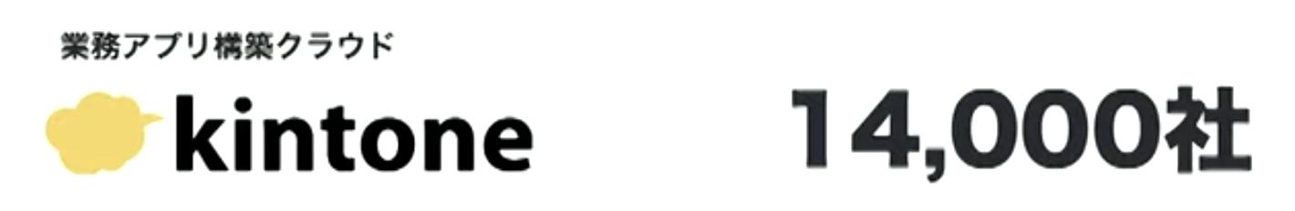 キントーン導入企業数